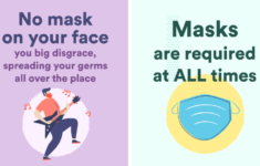 Printable Face Mask Sign For Business
