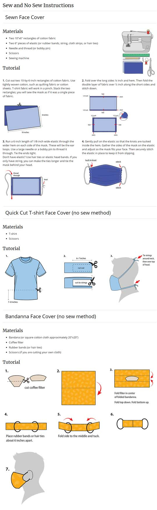 Here Are DIY Face Mask Instructions No Sewing Necessary