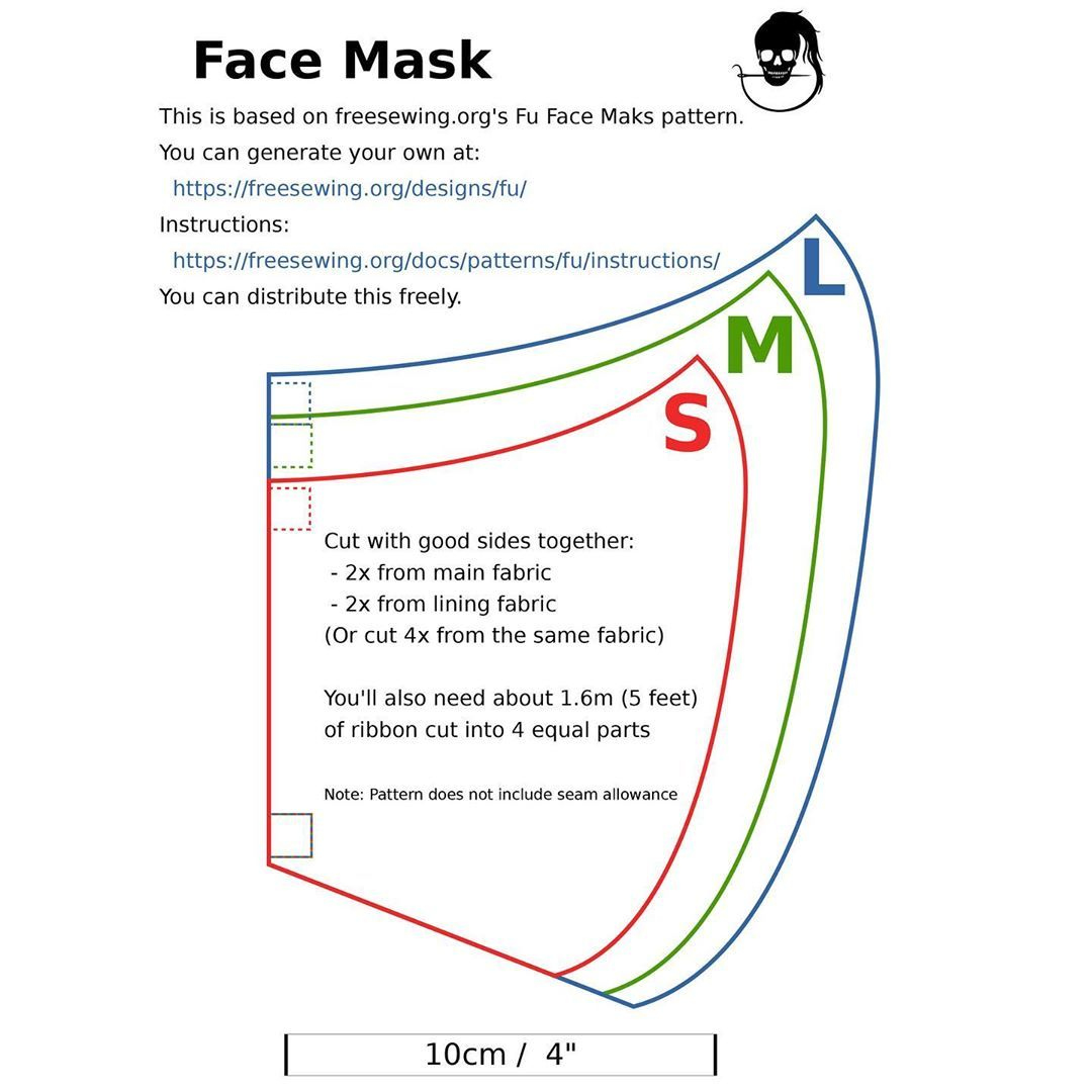 Pin On Sewing Pattern Face Mask