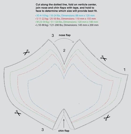 Printable Face Mask Patterns In 2020 With Images Hat